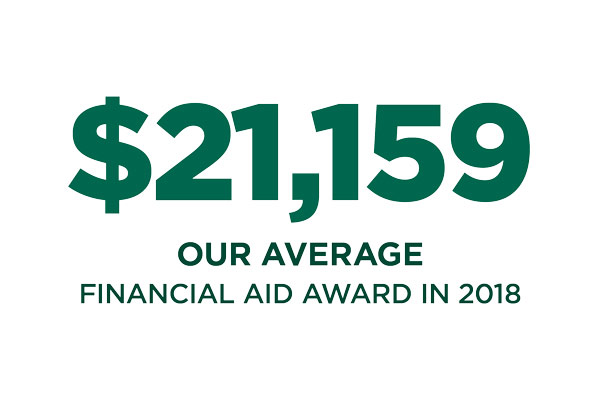 $21,159 is our average CIA financial aid award—apply for financial aid now