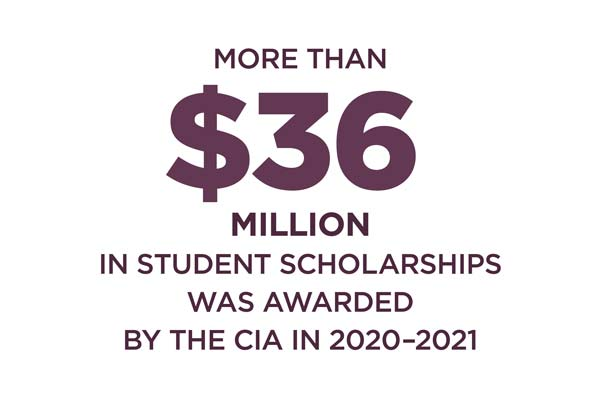 28 million dollars was awarded by the CIA in 2017-2018