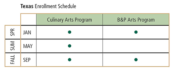 Enrollment Schedule - CIA Texas Campus