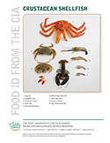 Food ID—Crustacean Shellfish
