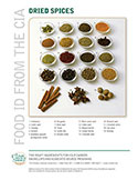 Food ID—Dried Spices